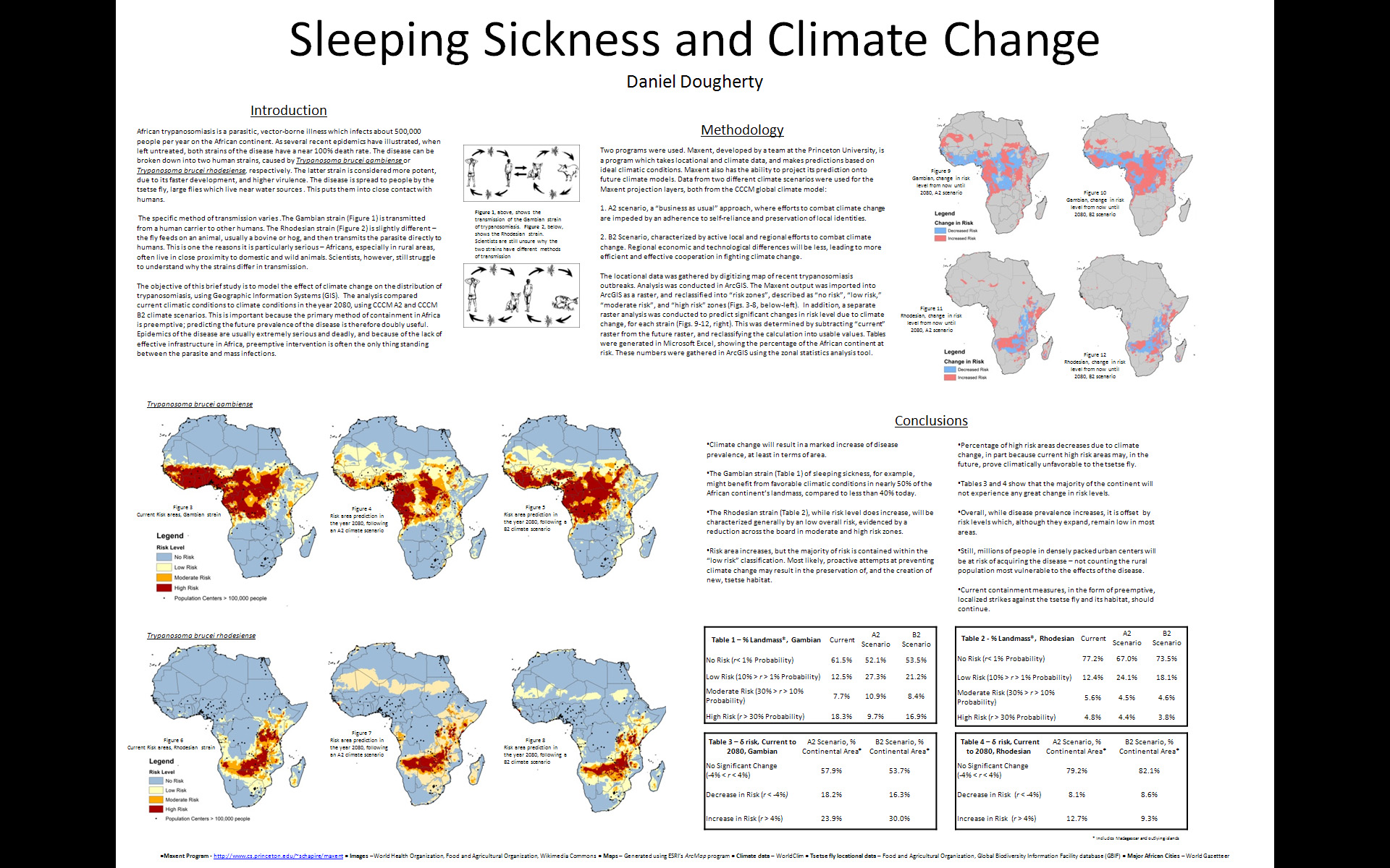 Bucknell student uses ArcGIS in research on sleeping sickness