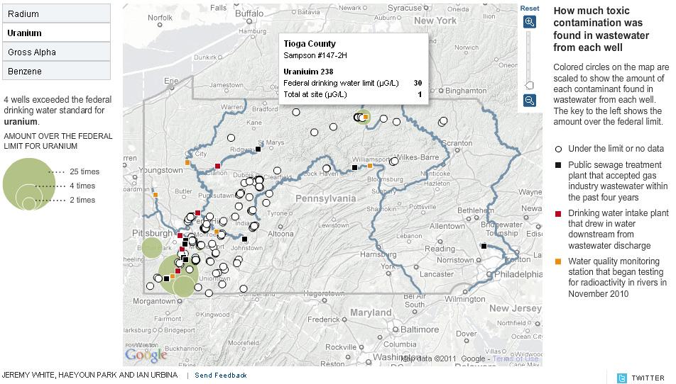 Forexpros natural gas interactive chart