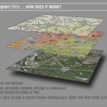 GIS and Digital Humanities – the History Engine and Hypercities